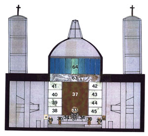 schema_altare