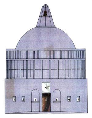 schema_facciata