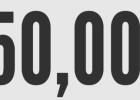 150.000….